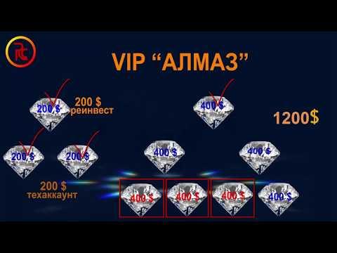 VIP-программа  АЛМАЗ / #Riches Company
