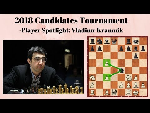 Candidates Tournament 2018   Preview - Vladimir Kramnik