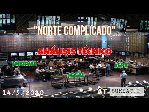 Acompañamiento Pedagógico Semana 3 (Profe Moyano)из YouTube · Длительность: 15 мин8 с
