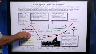 How Property is Assessed - Placer County Assessor
