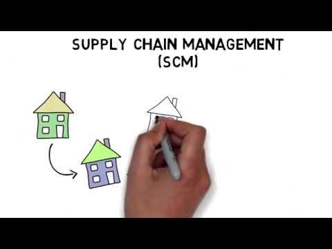"""Apa Itu Supply Chain Management?"""