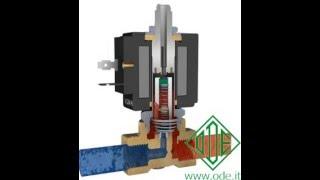 Электромагнитный клапан нормально закрытый 3х ходовой прямого действия(, 2016-04-11T12:28:46.000Z)
