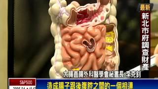 預防手術腸沾黏 玻尿酸貼片護傷口-民視新聞