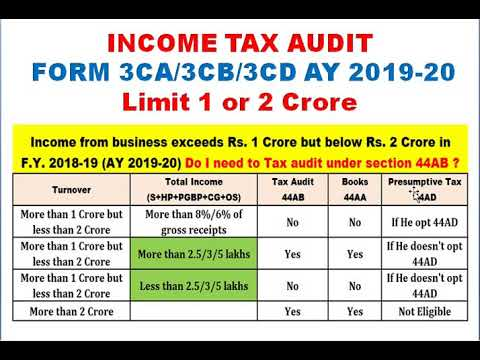 income-taxaudit-report-form3cd-ay2019-20,-tax-audit-limit-44ab-1or2-crore,presumptive-tax-44ad,44ada