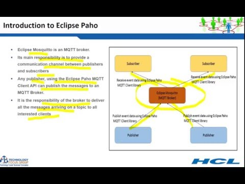 Introduction to MQTT and Eclipse Paho - YouTube
