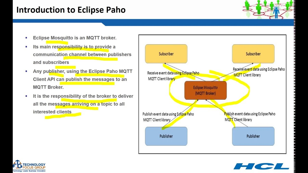 Introduction to MQTT and Eclipse Paho