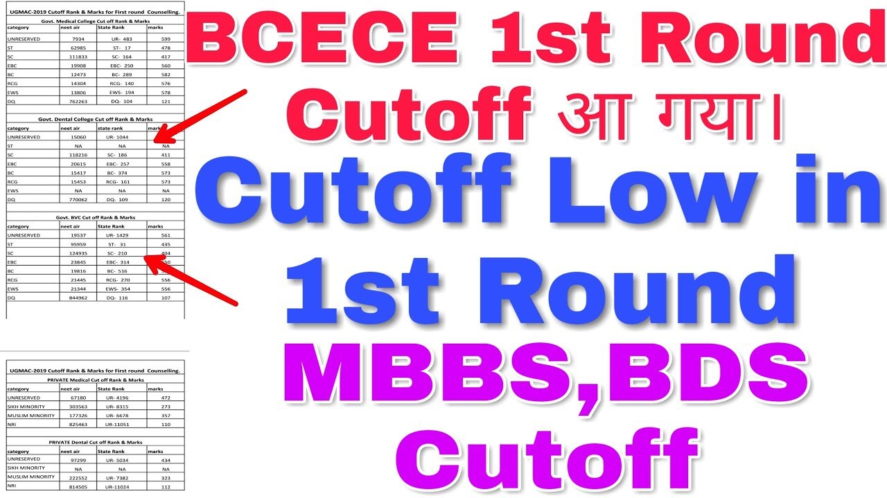 Bcece Private MBBS/BDS Cutoff 2019|What is the Private MBBS cutoff in Bihar