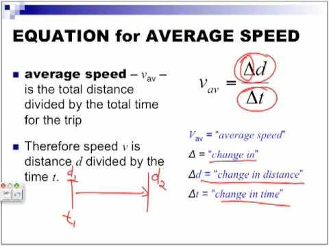 Average Speed Physics Part 1 YouTube