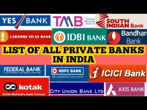 List of All private banks in India (2020) - Best private banks in India
