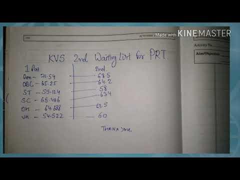 KVS PRT WAITING LIST