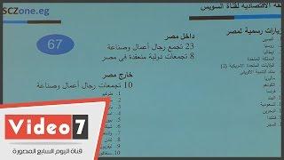 بالفيديو.. أحمد درويش: إنشاء 6 موانئ بالمنطقة الاقتصادية للقناة على مساحة 416 كم