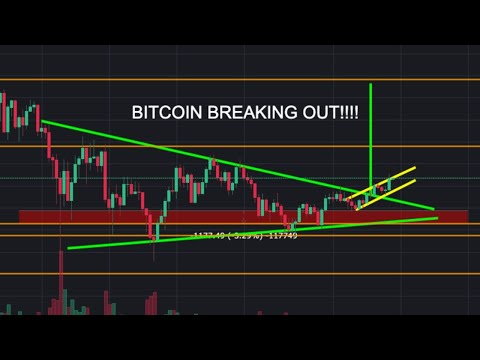 BITCOIN IS BREAKING OUT!!!!!    Crypto Tagalog