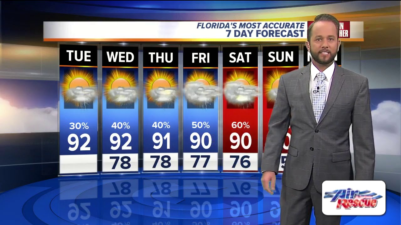 Florida's Most Accurate Forecast with Jason on Tuesday, July 30, 2019