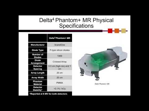 Validation of the Delta4 Phantom+ MR for MR guided radiotherapy
