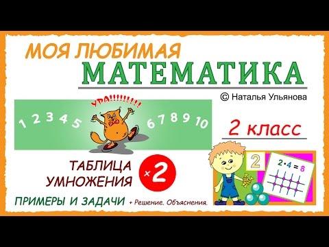 Карточки для 4 класса по математике по учебнику Моро