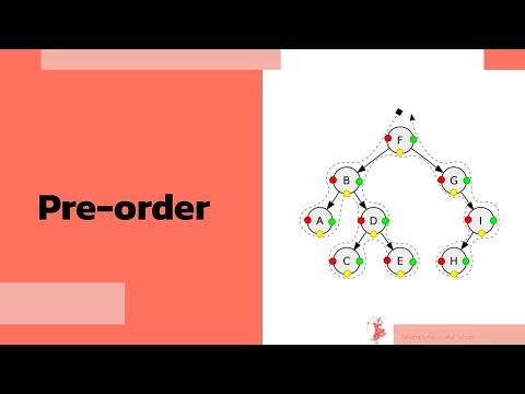 Preorder tree traversal - การท่องต้นไม้ไบนารี