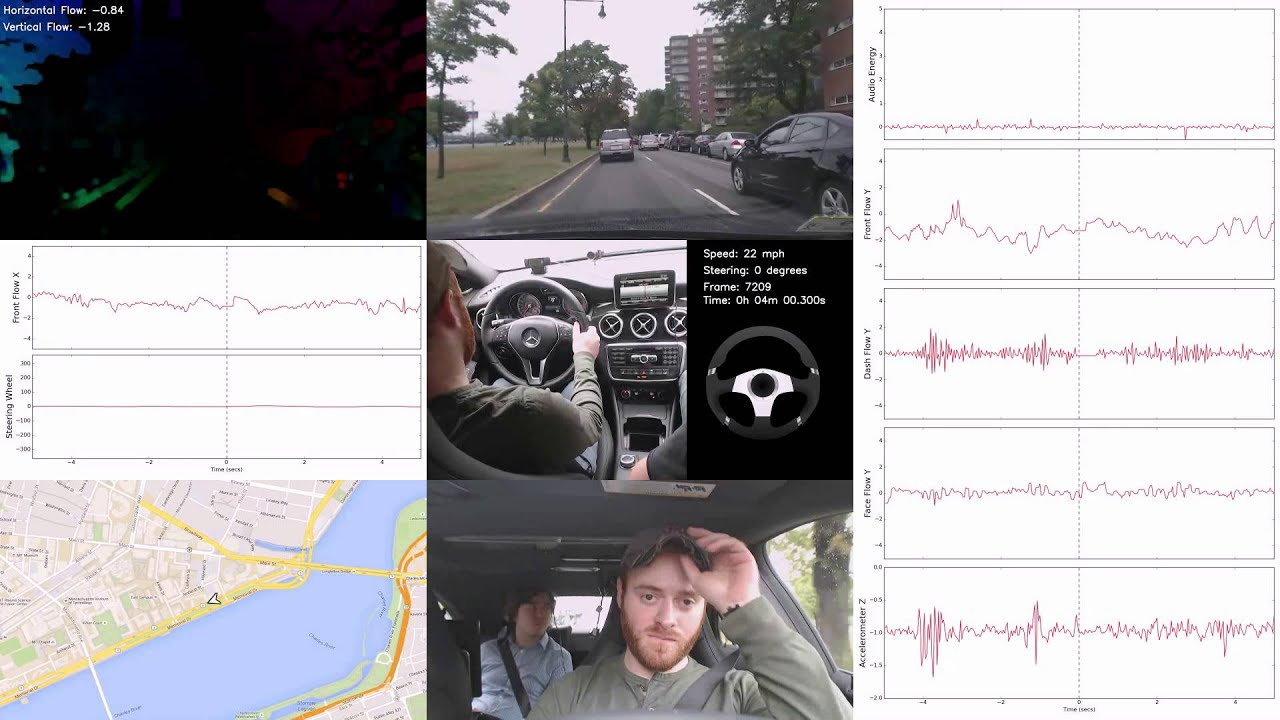 Automated Synchronization of Driving Data: Video, Audio, Telemetry