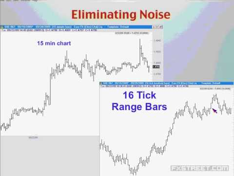 How To Trade Forex – Trading Gurus Reveal Their Secrets – Part 1