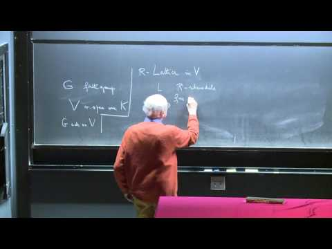 Jean-Pierre Serre: Some simple facts on lattices and orthogo