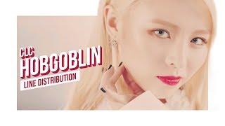 CLC - Hobgoblin Line Distribution (Color Coded)