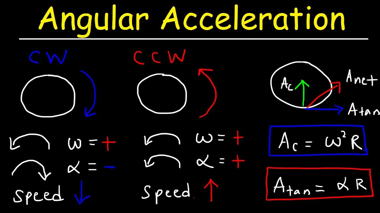 Angular Acceleration Physics Problems Radial Acceleration Linear