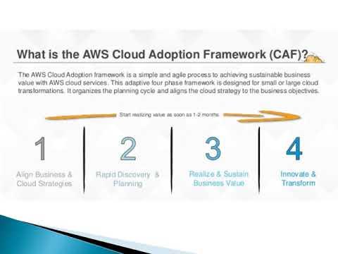 Cloud Adoption Framework Mp4