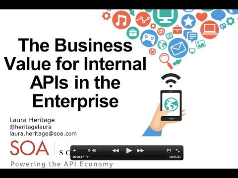 The Business Value for Internal APIs in the Enterprise