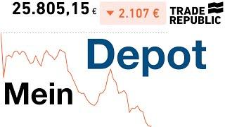 -2.107 € 🤮 Die Viruskrise - Mein Trade Republic Depot vom 27. Februar 2020