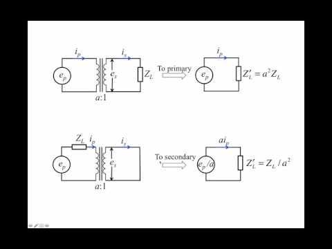Understanding Wind Turbines (21) - Generator 8