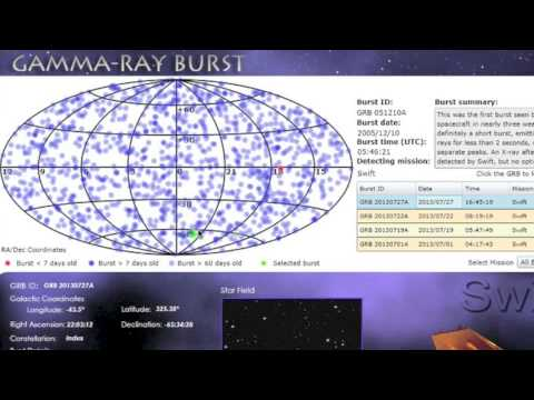 4MIN News July 28, 2013: Stereo Anomaly, Euro Heat, Spaceweather
