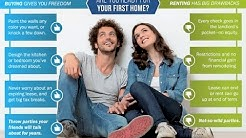 First Time Home Buyer Programs Available for Texas Renters