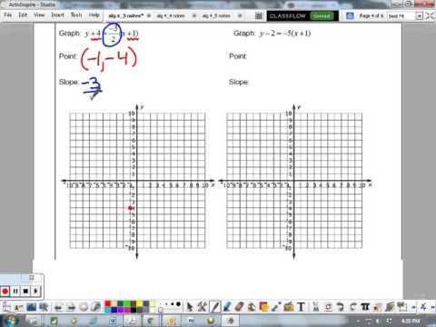 Colony High School Algebra 1 Algebra 1 Chapter 4