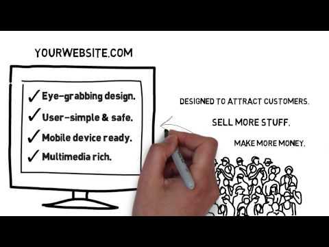 Decatur IL Web Design Companies :: Website Designers Decatur Illinois