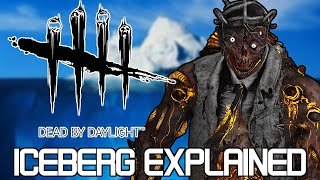 The Dead By Daylight Iceberg Explained