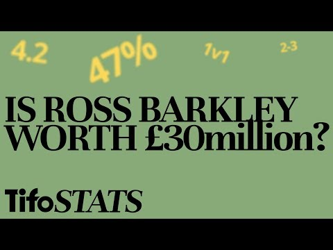 Is Ross Barkley Worth £30million? | By The Numbers