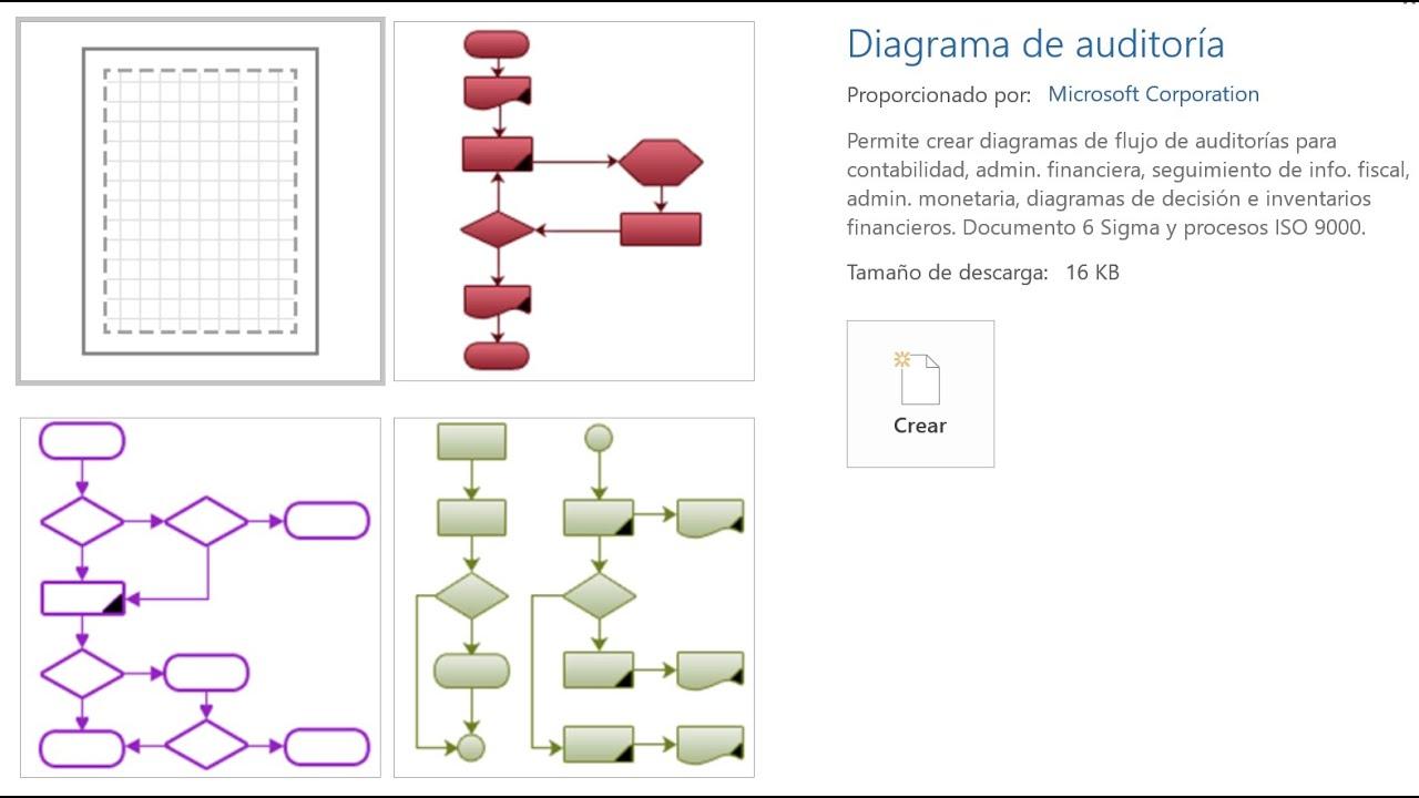 02 - diagrama de auditor u00eda