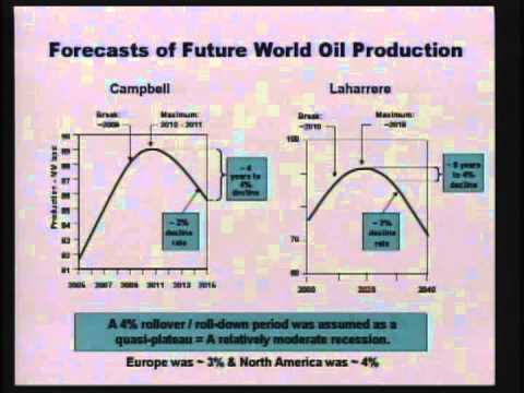 Robert Hirsch - Peak Oil: Exploring the Risk Factors