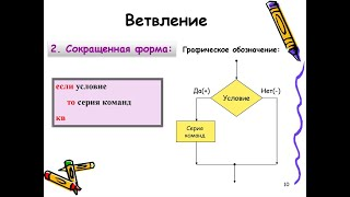 2 2 Урок №2 ПЗ на дроби 8 класс