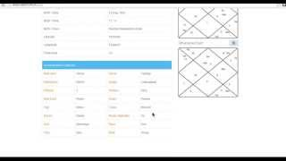Horoscope Matching, Kundali Matching, Kundli Matching for