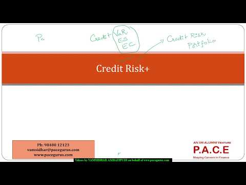Credit RiskPlus model for evaluating credit risk of a portfolio of counterparties