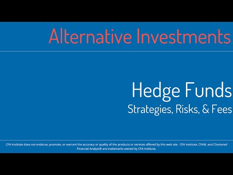 2016 CFA Level 1 MindMap - SS18 - Alternative Investments - Hedge Funds