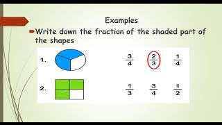 Fractions : shaded parts