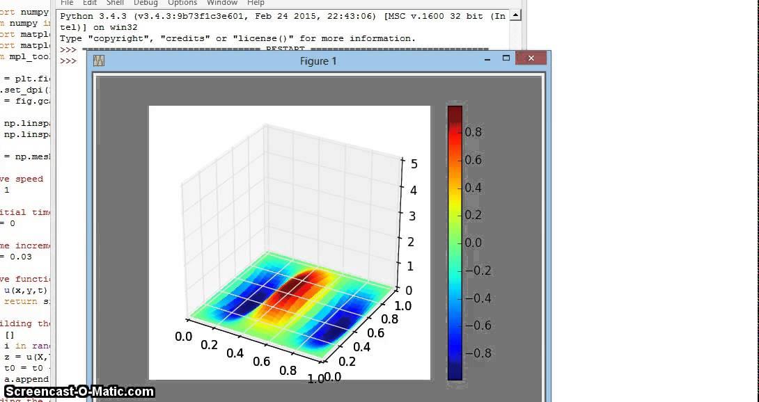 2D wave equation Python implementation