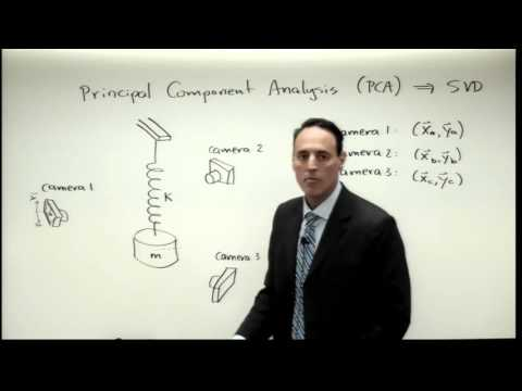 Lecture: Principal Componenet Analysis (PCA)