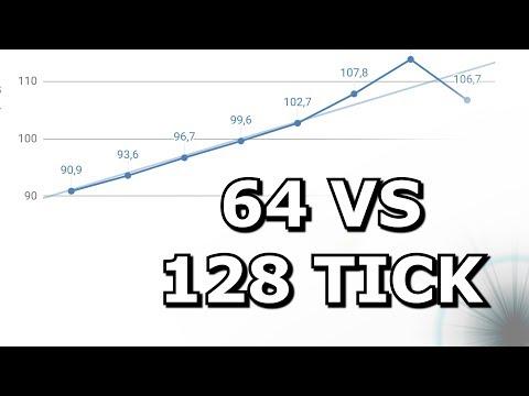 Ventil matchmaking 128 tick