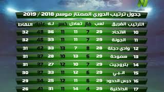 مساء الأنوار - مدحت شلبي يعرض جدول ترتيب الدوري المصري وصراع القاع يشتد