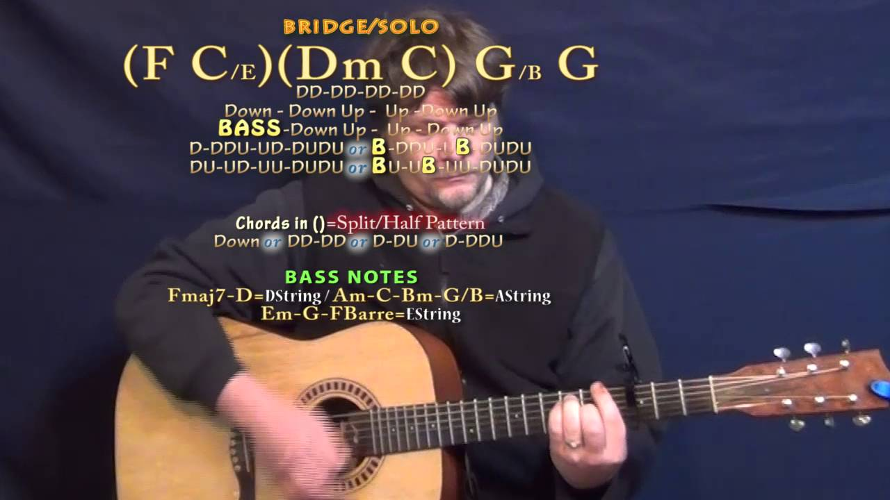 Impossible year panic at the disco guitar lesson chord chart at the disco guitar lesson chord chart capo 3rd hexwebz Gallery