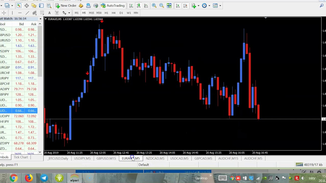 NEW BINARY ADEX V3.1....THE BEST BINARY INDICATOR IN LIVE ...