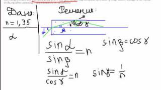 Геометрическая оптика.Физика.Волокно