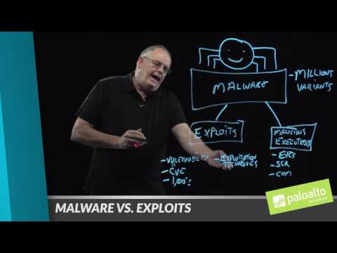 Malware vs Exploits: What's the Difference?
